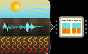 Der neue Chip zapft drei Stromquellen gleichzeitig an - (Foto: MIT)