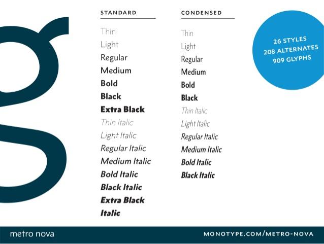 """Die Schrift """"Metro Nova"""" ist ab sofort bei vielen Schriftanbietern erhältlich. Sie ist der Schrift einer Setzmaschine nachempfunden. BIldquelle: Monotype"""