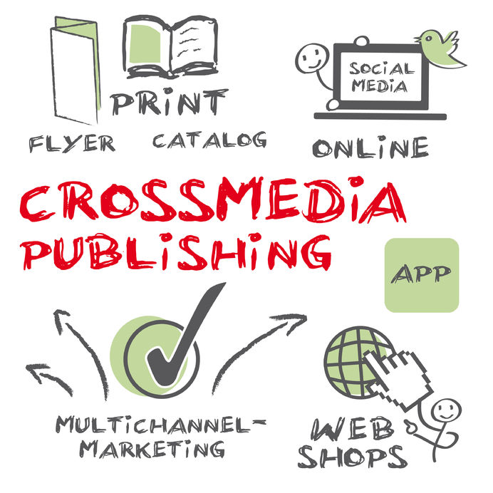 Zweifellos: Crossmediale Anwendungen können zu mehr Beachtung führen und die Aufmerksamkeit von einem auf ein anderes Medium lenken.