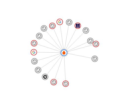 Potentielle Tracking-Anfragen von Saxoprint auf der Startseite