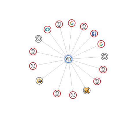 Potentielle Tracking-Anfragen von Wir-machen-Druck auf der Startseite