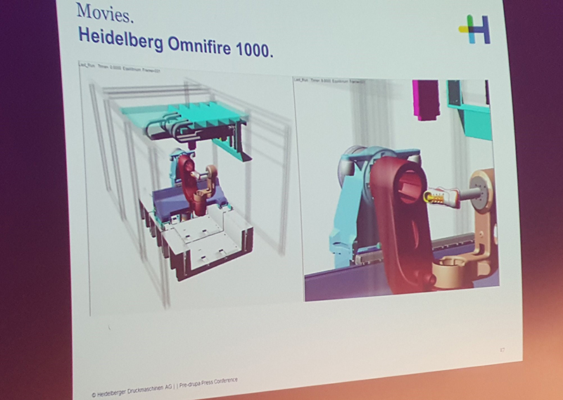 Just a single diagram, but one with enormous significance: the Omnifire 1000 is set to herald the start of a new print era … if Heidelberg doesn't make a wrong move from now on.