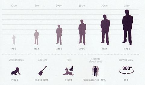 Größen und Preise für das gedruckte Selbstbild; Quelle: Flyer von Doob