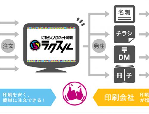 RakSul: Print-Onlinedienst erobert Japan und Asien.