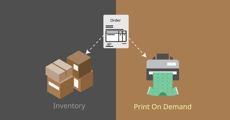 News: Print-on-Demand leicht gemacht